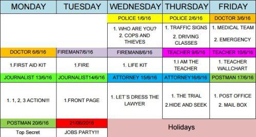 Cronograma actividades